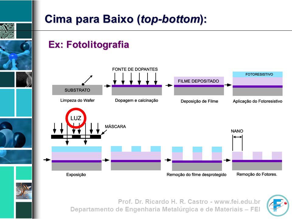 Cima para Baixo (top-bottom):