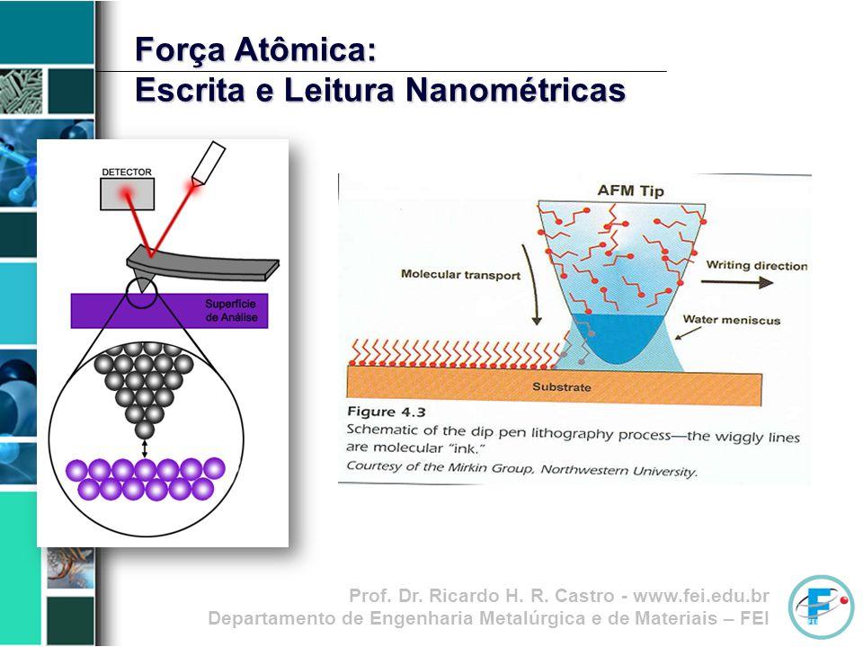 Força Atômica: Escrita e Leitura Nanométricas