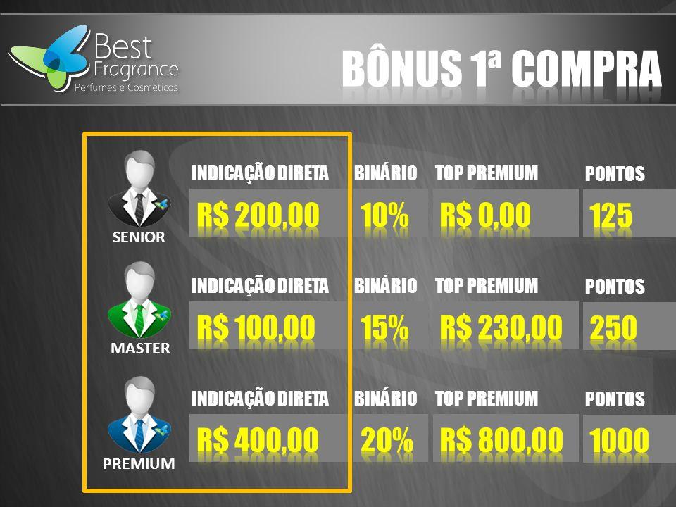 BÔNUS 1ª COMPRA R$ 200,00 10% R$ 0,00 125 R$ 100,00 15% R$ 230,00 250