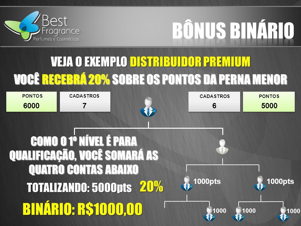 BÔNUS BINÁRIO BINÁRIO: R$1000,00 20%