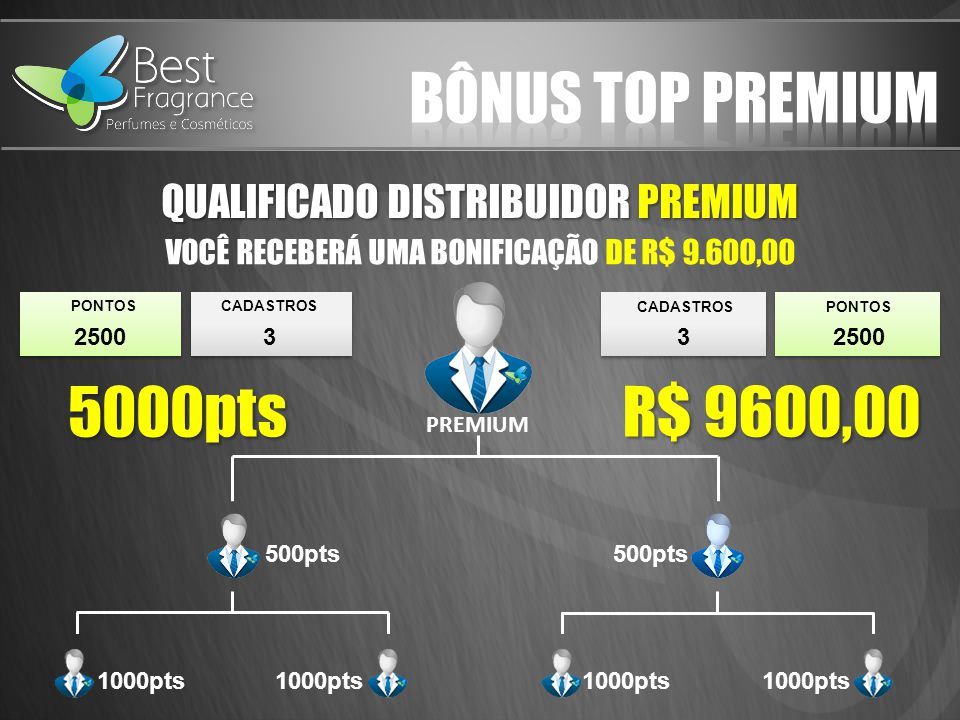 Bônus top premium 5000pts R$ 9600,00 QUALIFICADO DISTRIBUIDOR PREMIUM