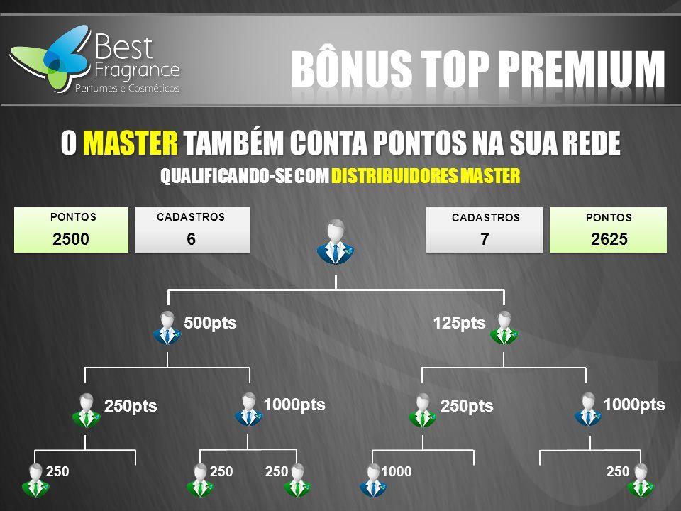 Bônus top premium O MASTER TAMBÉM CONTA PONTOS NA SUA REDE