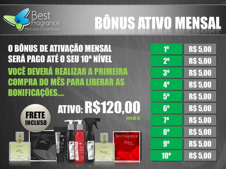 BÔNUS ATIVO MENSAL ATIVO: R$120,00