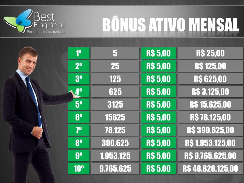 BÔNUS ATIVO MENSAL 1º 5 R$ 5,00 R$ 25,00 2º 25 R$ 5,00 R$ 125,00 3º