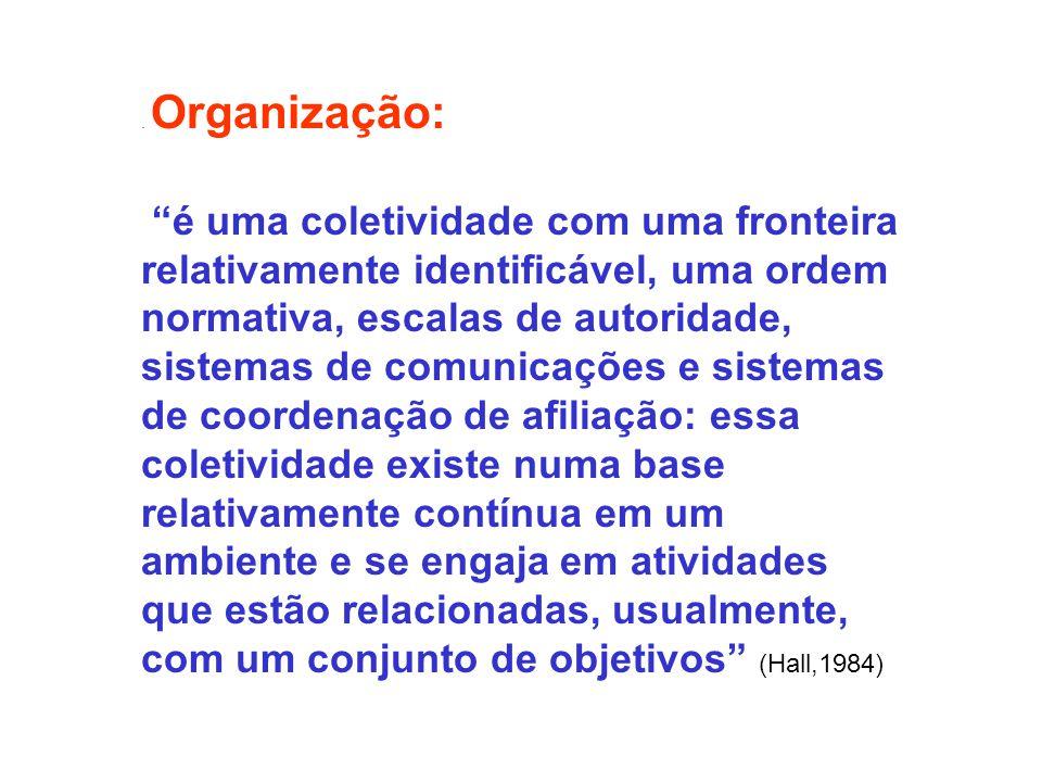 . Organização: