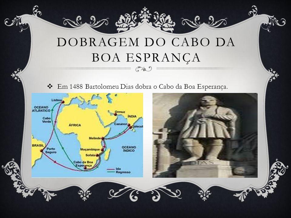 DOBRAGEM DO CABO DA BOA ESPRANÇA