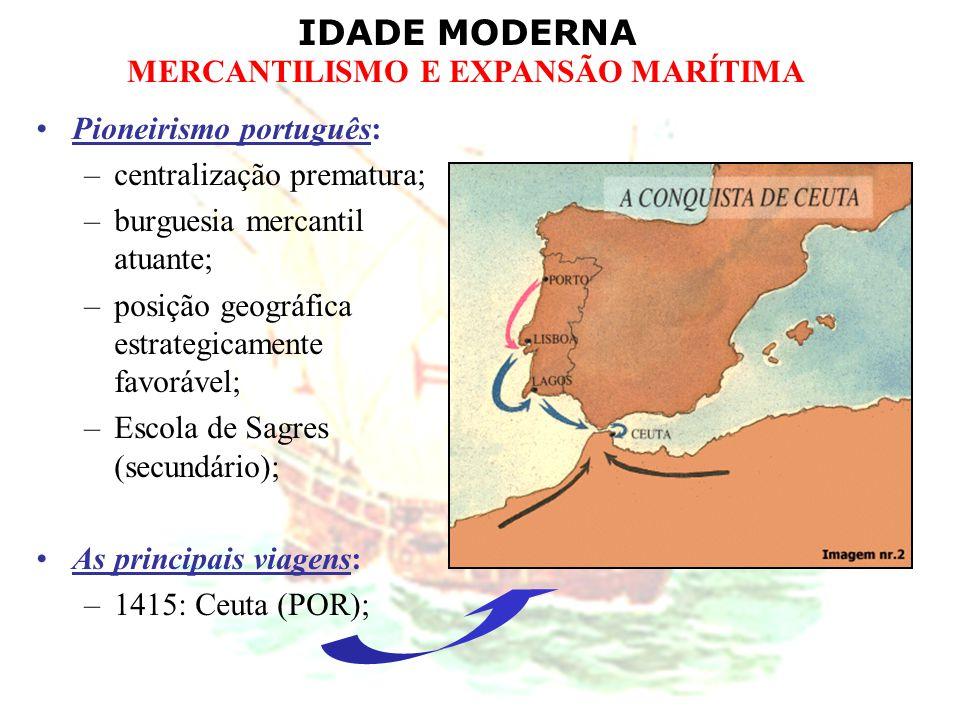 Pioneirismo português:
