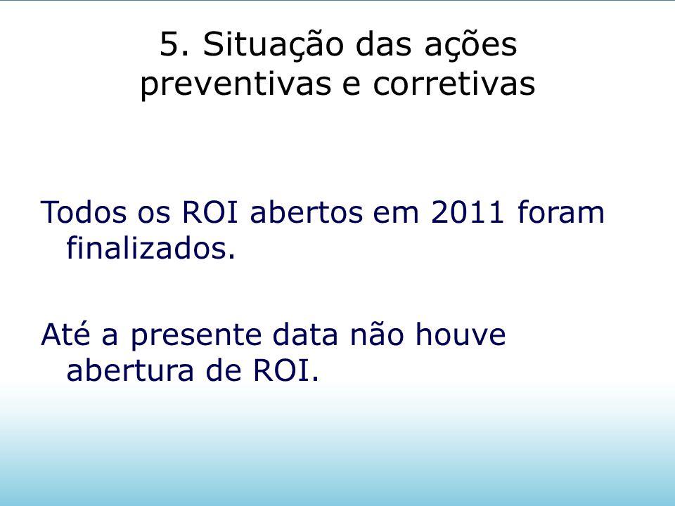 5. Situação das ações preventivas e corretivas