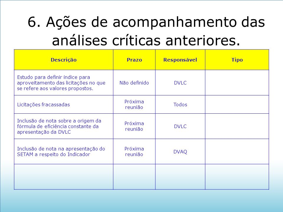 6. Ações de acompanhamento das análises críticas anteriores.