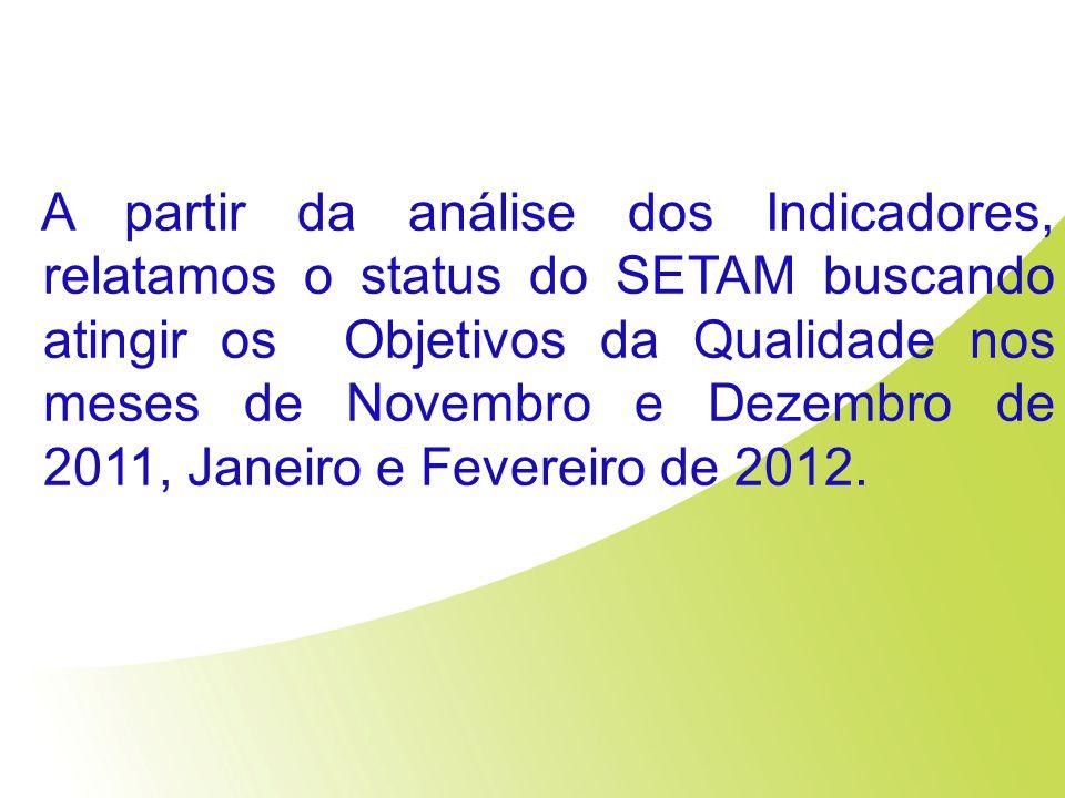A partir da análise dos Indicadores, relatamos o status do SETAM buscando atingir os Objetivos da Qualidade nos meses de Novembro e Dezembro de 2011, Janeiro e Fevereiro de 2012.