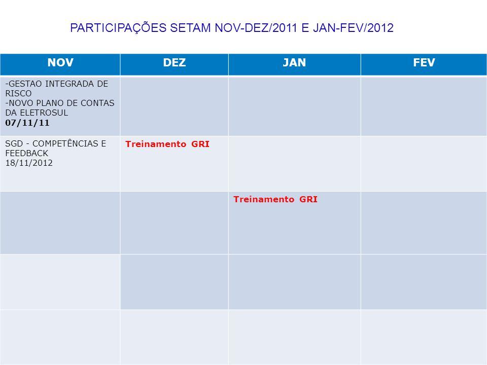 PARTICIPAÇÕES SETAM NOV-DEZ/2011 E JAN-FEV/2012
