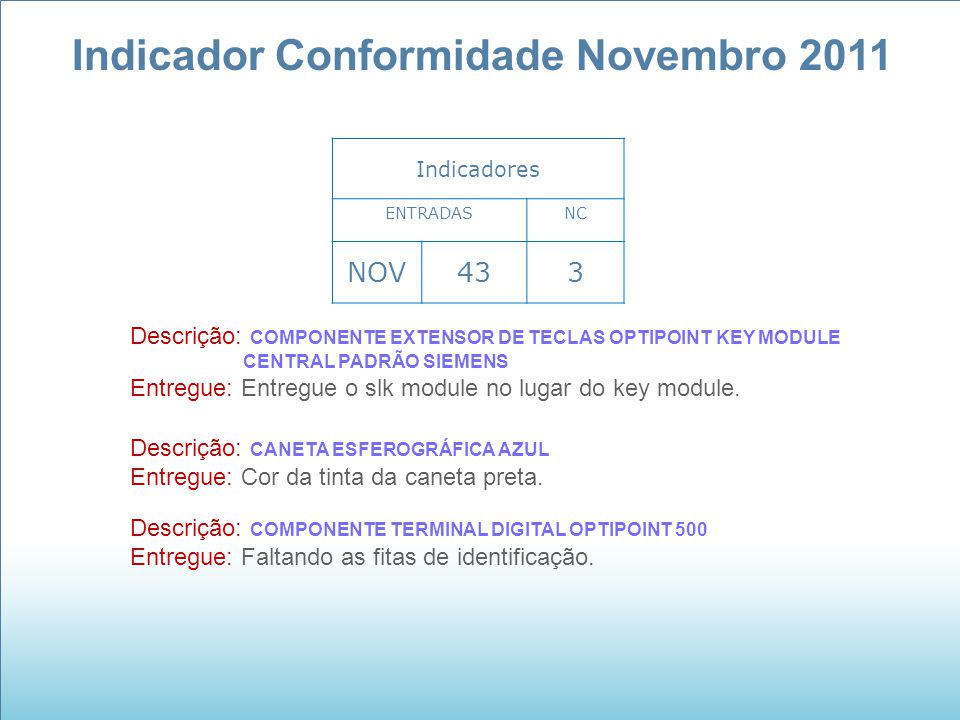 Indicador Conformidade Novembro 2011