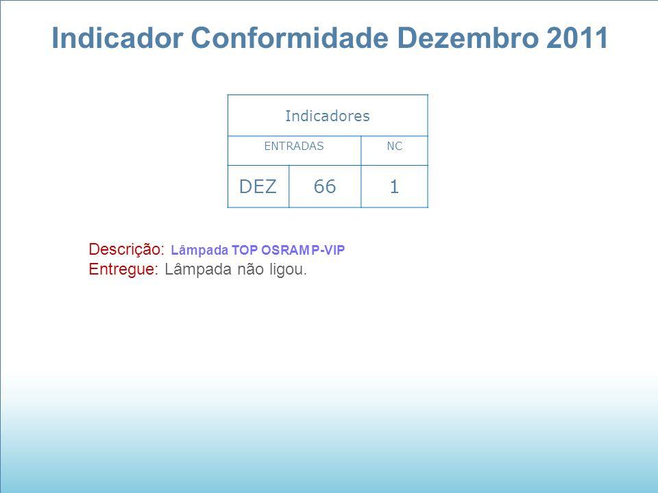 Indicador Conformidade Dezembro 2011