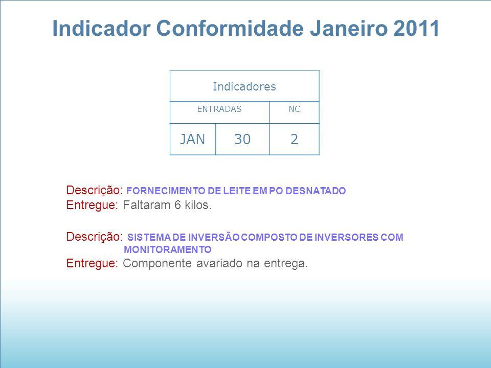 Indicador Conformidade Janeiro 2011