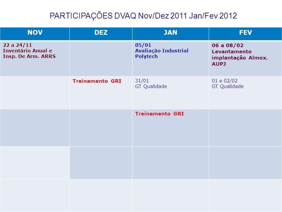 PARTICIPAÇÕES DVAQ Nov/Dez 2011 Jan/Fev 2012