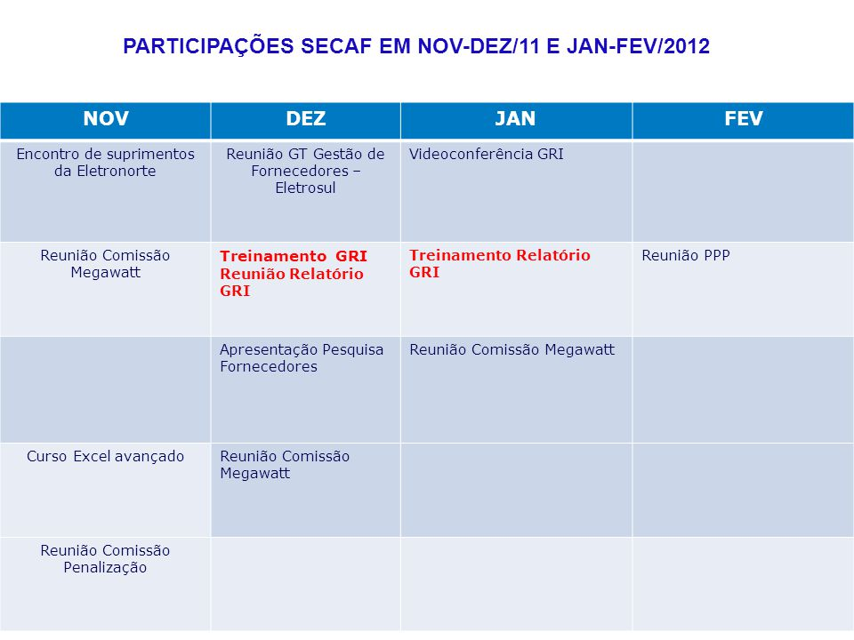 PARTICIPAÇÕES SECAF EM NOV-DEZ/11 E JAN-FEV/2012