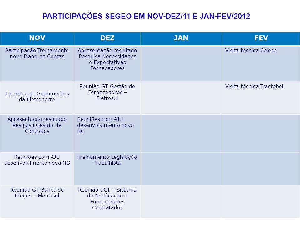 PARTICIPAÇÕES SEGEO EM NOV-DEZ/11 E JAN-FEV/2012