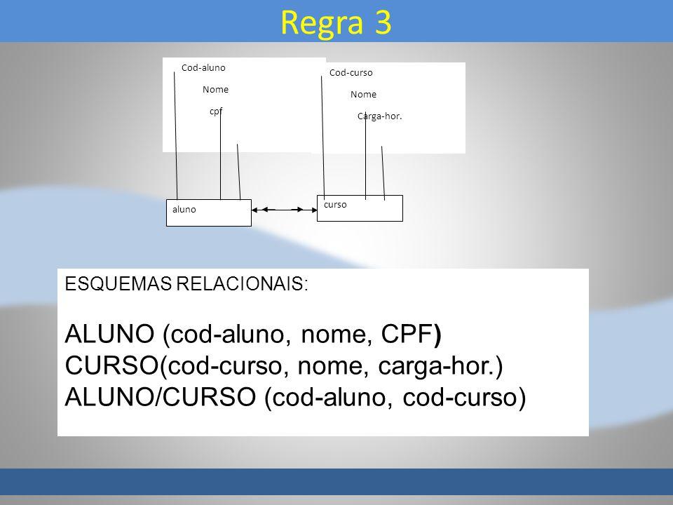 Regra 3 ALUNO (cod-aluno, nome, CPF)