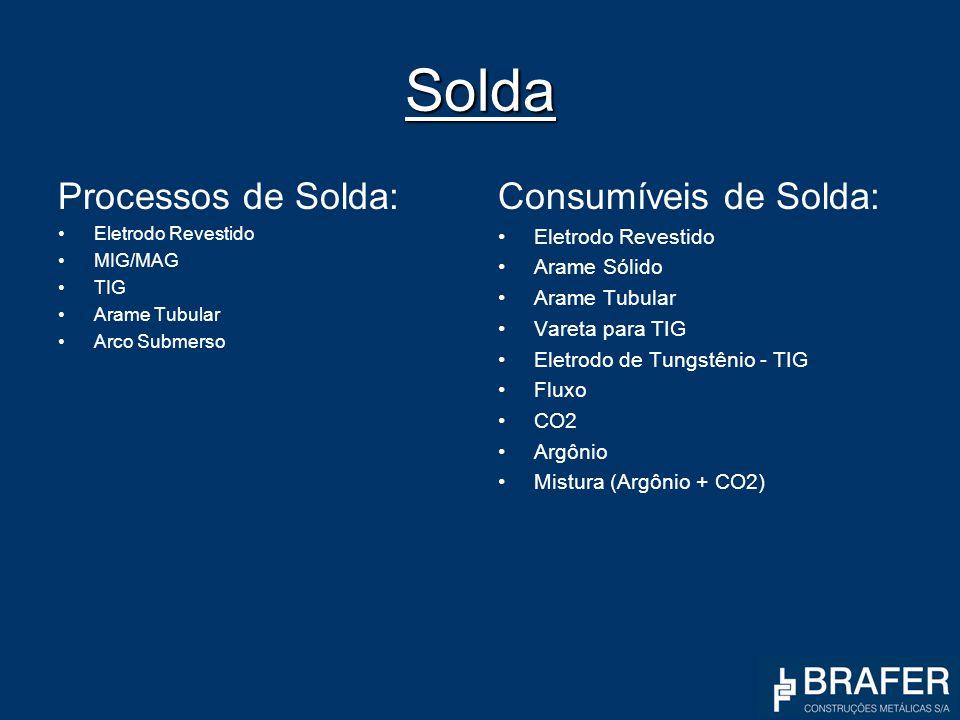 Solda Processos de Solda: Consumíveis de Solda: Eletrodo Revestido