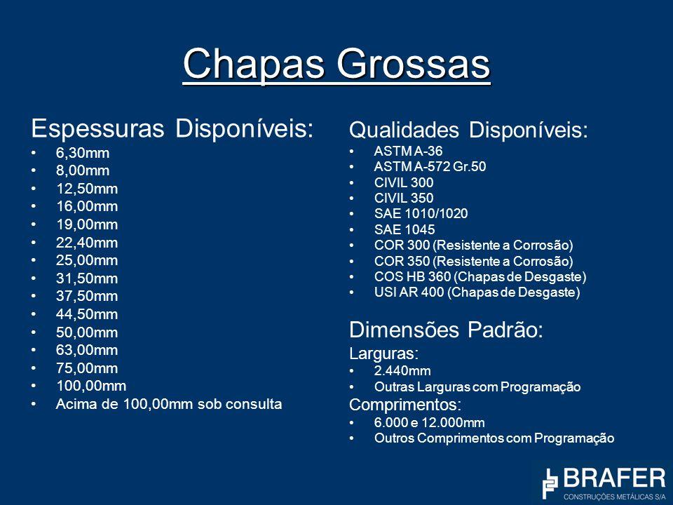 Chapas Grossas Espessuras Disponíveis: Qualidades Disponíveis: