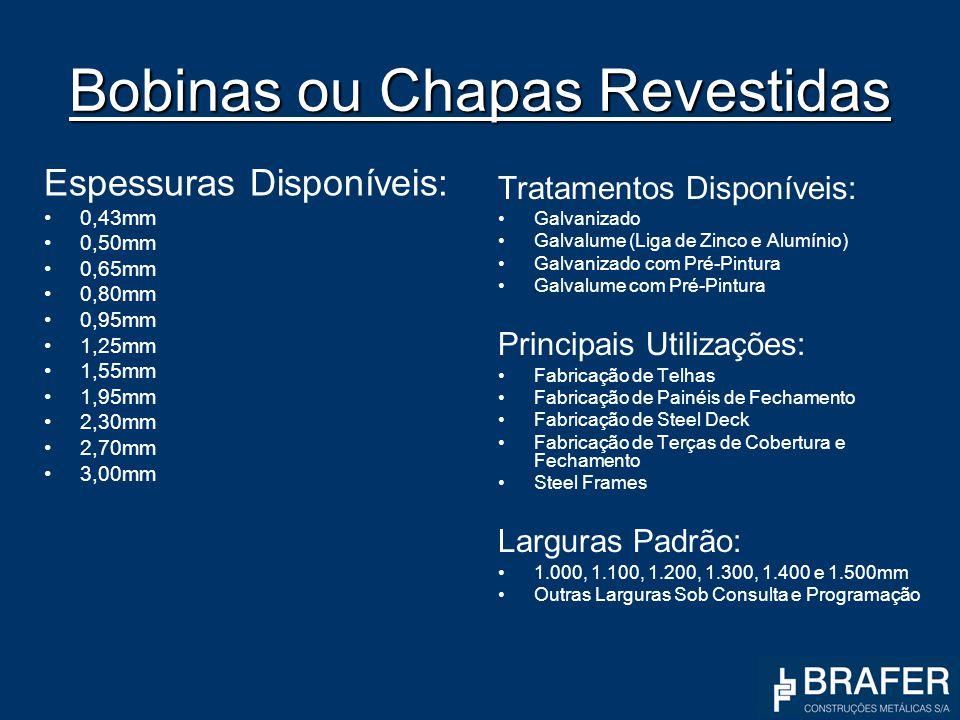 Bobinas ou Chapas Revestidas
