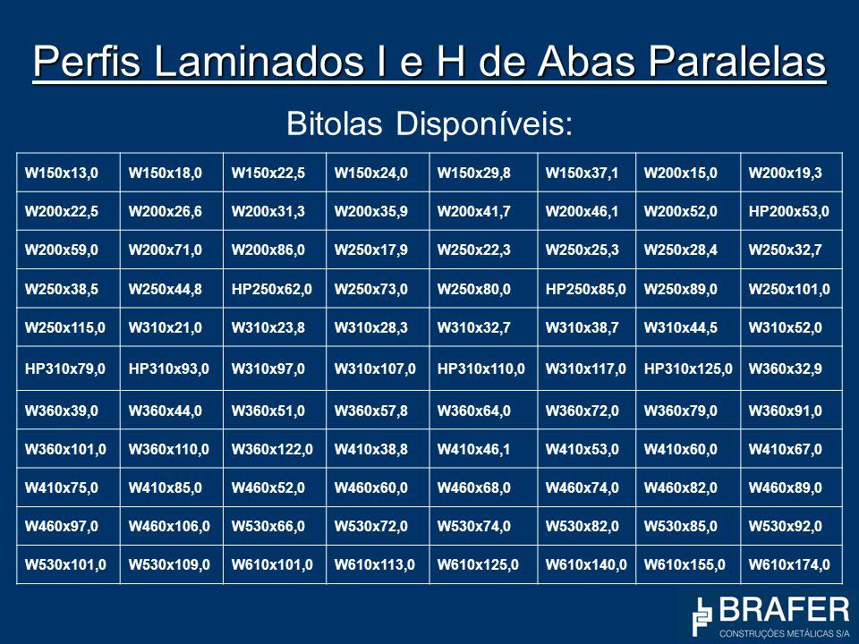 Perfis Laminados I e H de Abas Paralelas Bitolas Disponíveis: