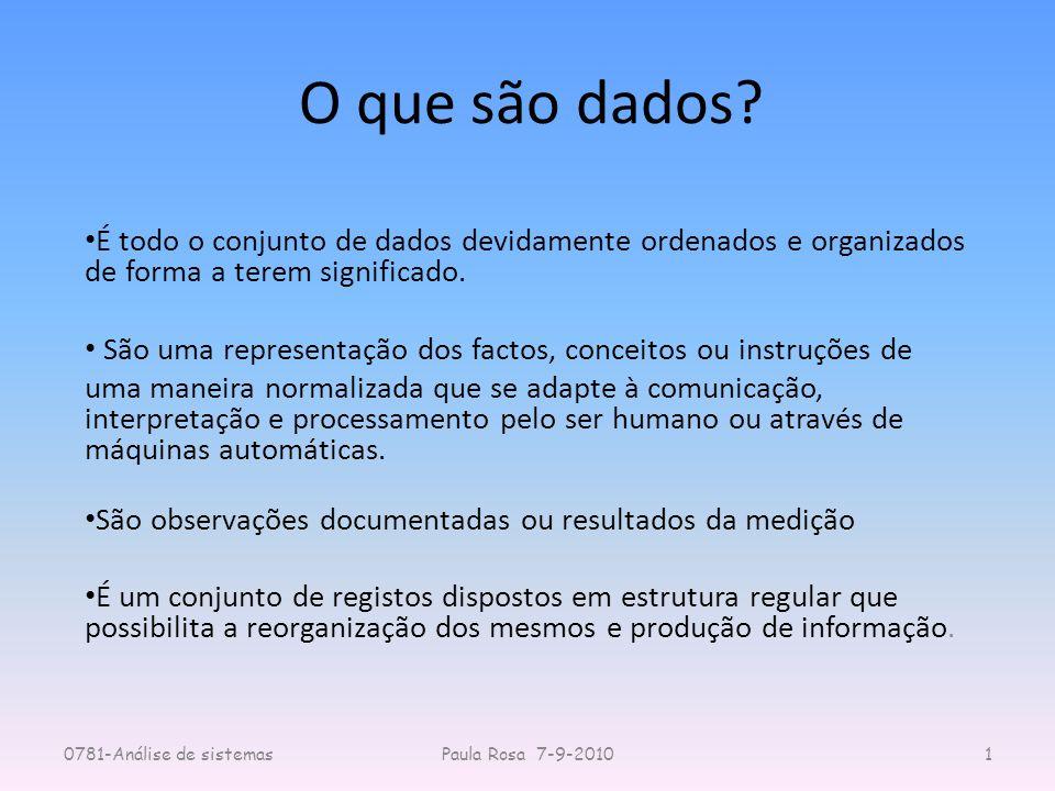 O que são dados É todo o conjunto de dados devidamente ordenados e organizados de forma a terem significado.