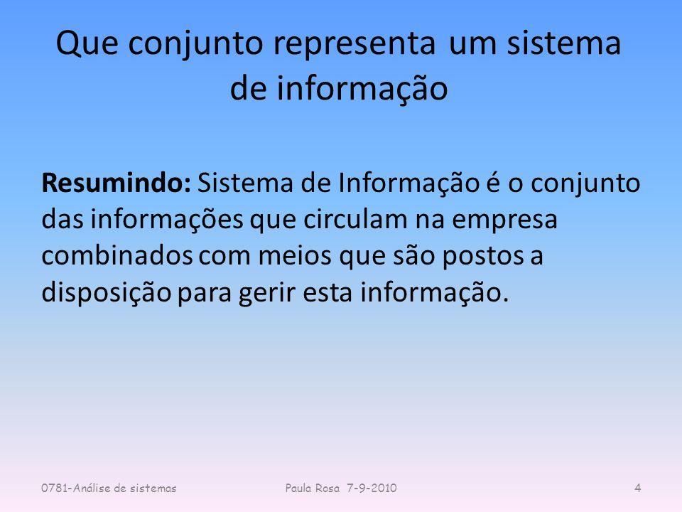 Que conjunto representa um sistema de informação