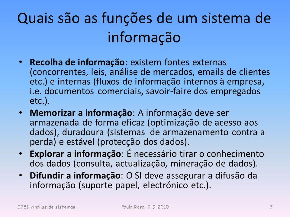 Quais são as funções de um sistema de informação