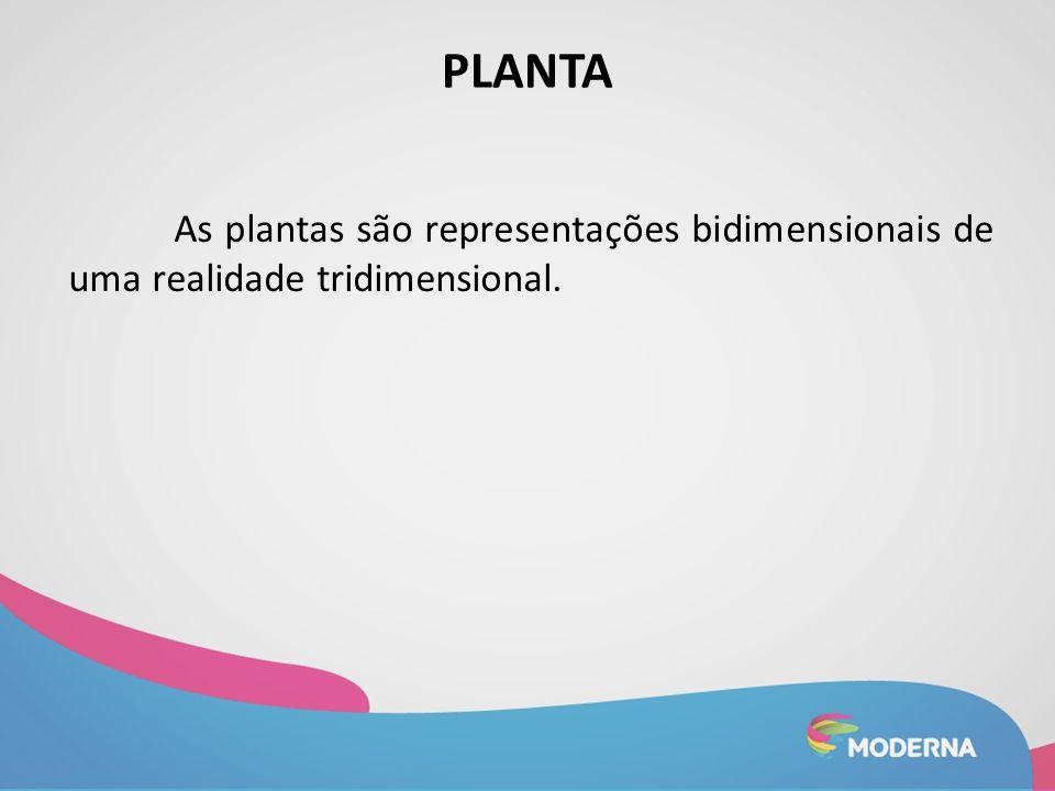 planta As plantas são representações bidimensionais de uma realidade tridimensional.