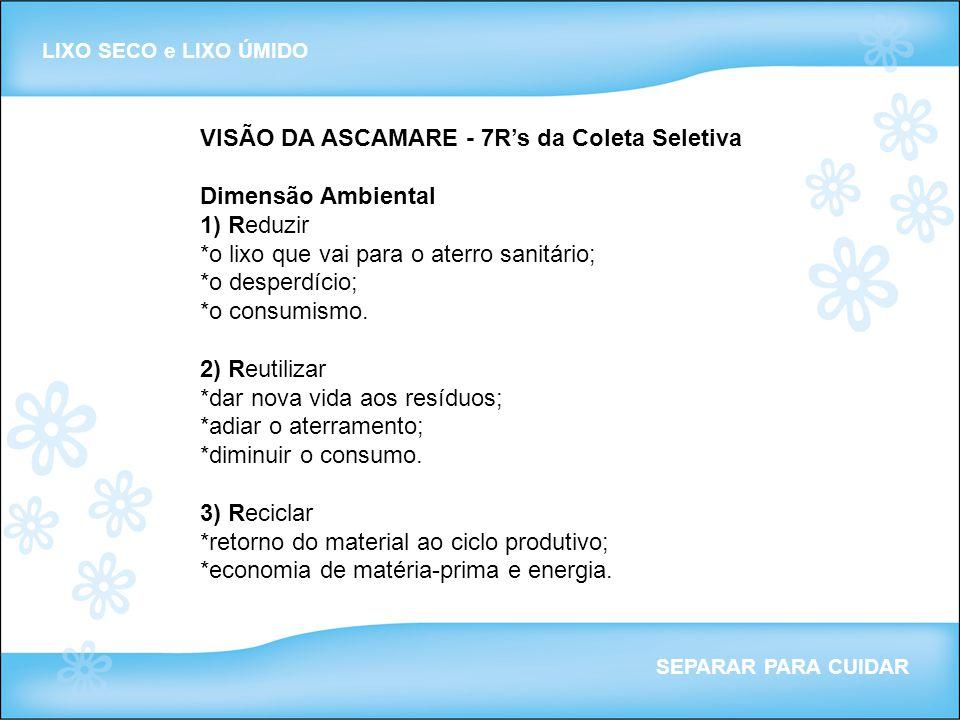 VISÃO DA ASCAMARE - 7R's da Coleta Seletiva Dimensão Ambiental