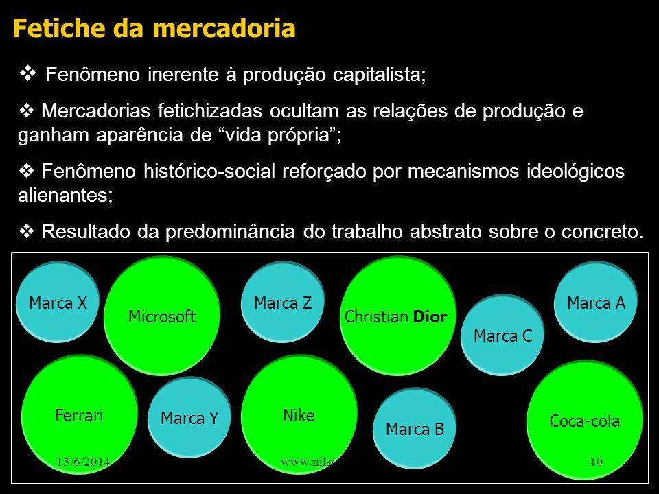 Fetiche da mercadoria Fenômeno inerente à produção capitalista;