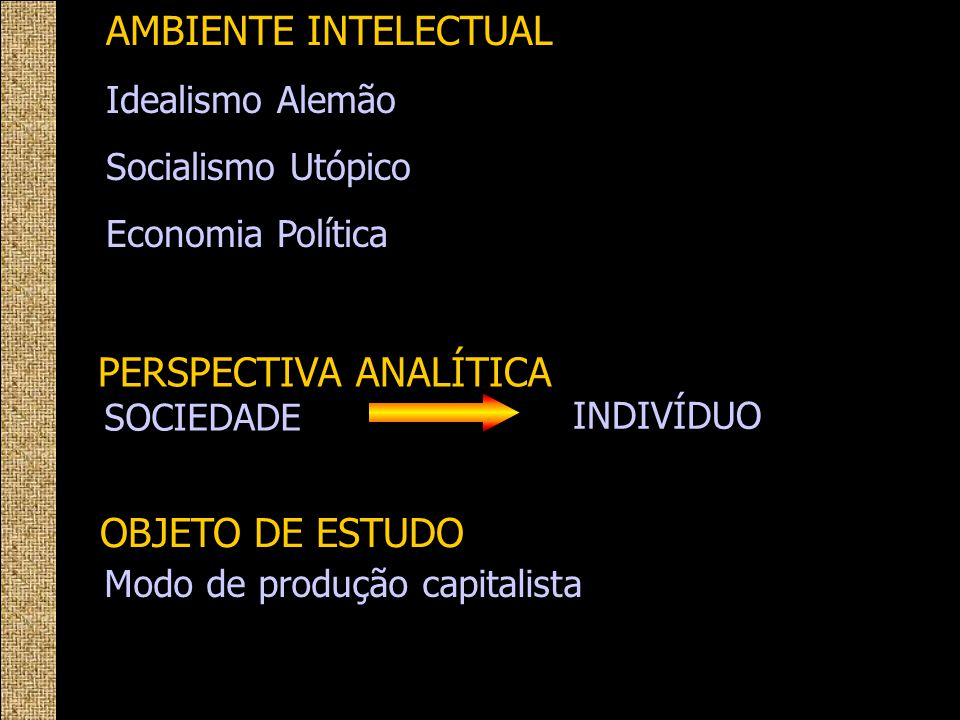 PERSPECTIVA ANALÍTICA