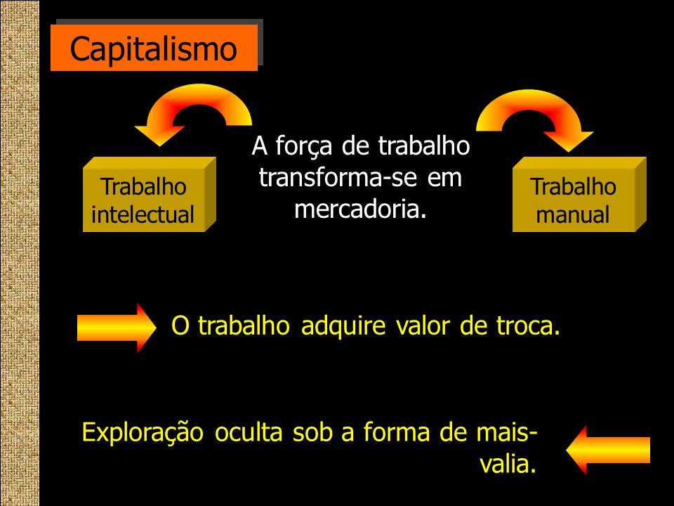 A força de trabalho transforma-se em mercadoria.