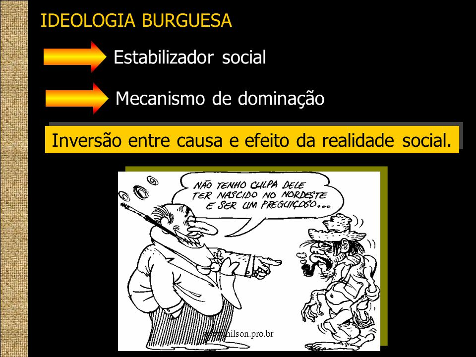 Inversão entre causa e efeito da realidade social.