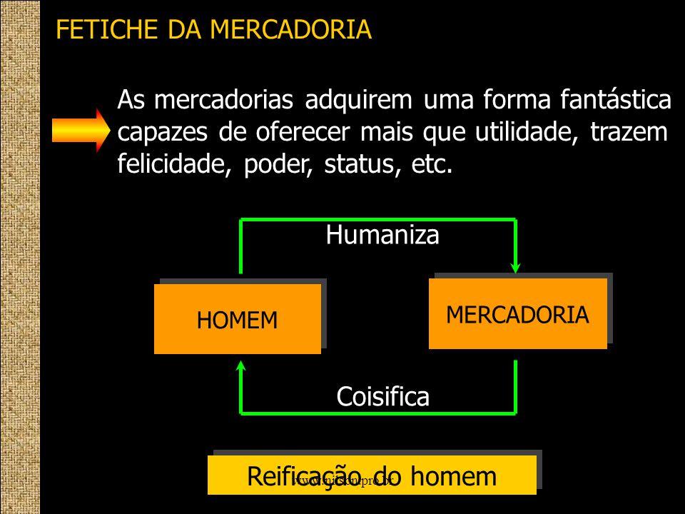 FETICHE DA MERCADORIA As mercadorias adquirem uma forma fantástica capazes de oferecer mais que utilidade, trazem felicidade, poder, status, etc.
