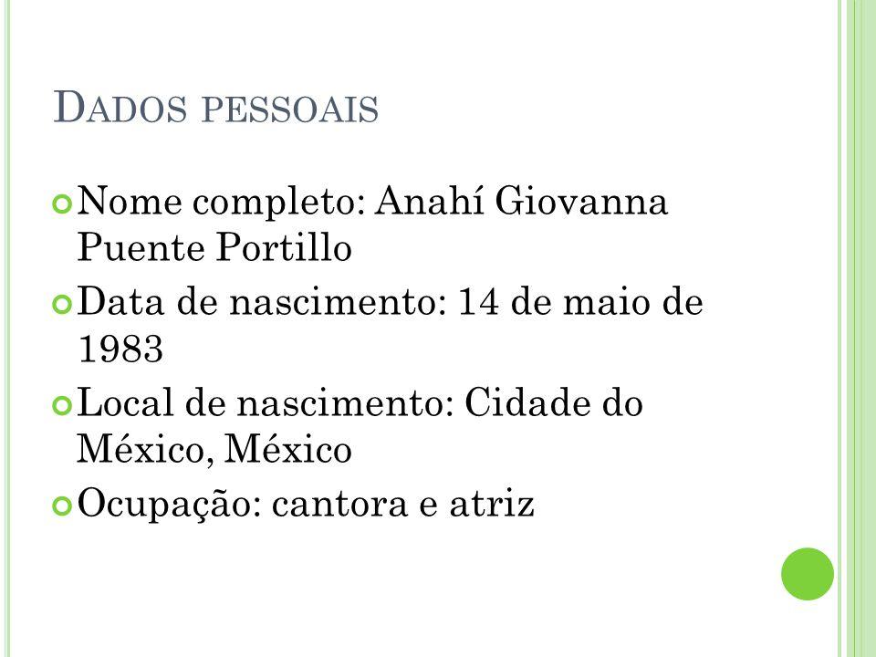 Dados pessoais Nome completo: Anahí Giovanna Puente Portillo