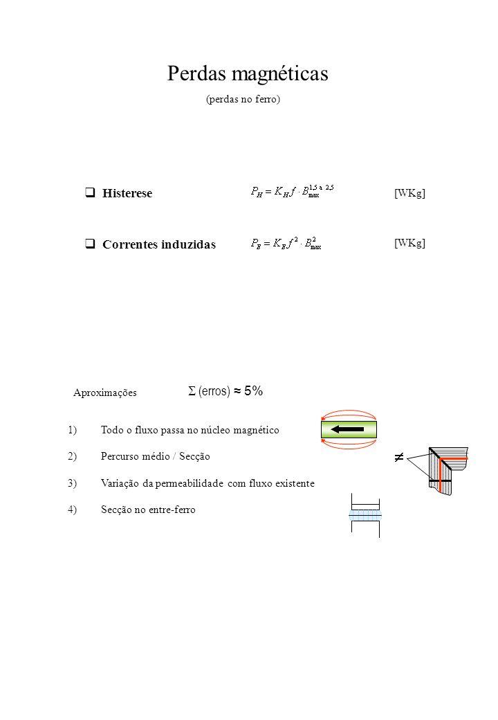 Perdas magnéticas  Histerese Correntes induzidas S (erros) ≈ 5%
