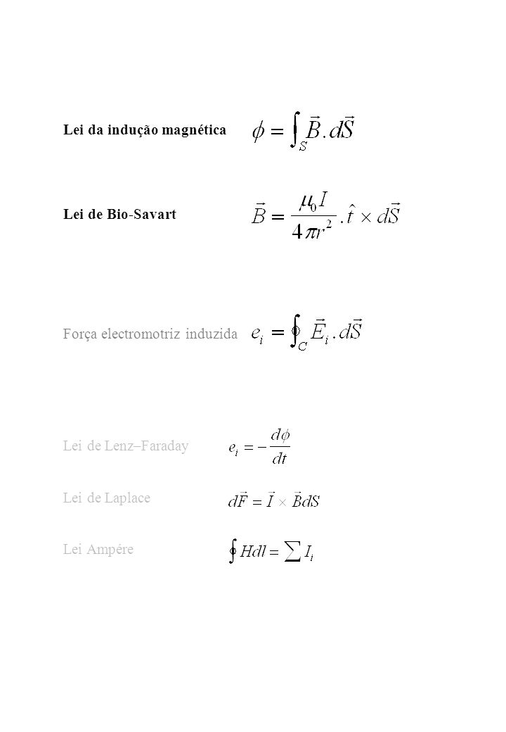 Lei da indução magnética