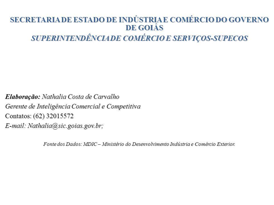SECRETARIA DE ESTADO DE INDÚSTRIA E COMÉRCIO DO GOVERNO DE GOIÁS