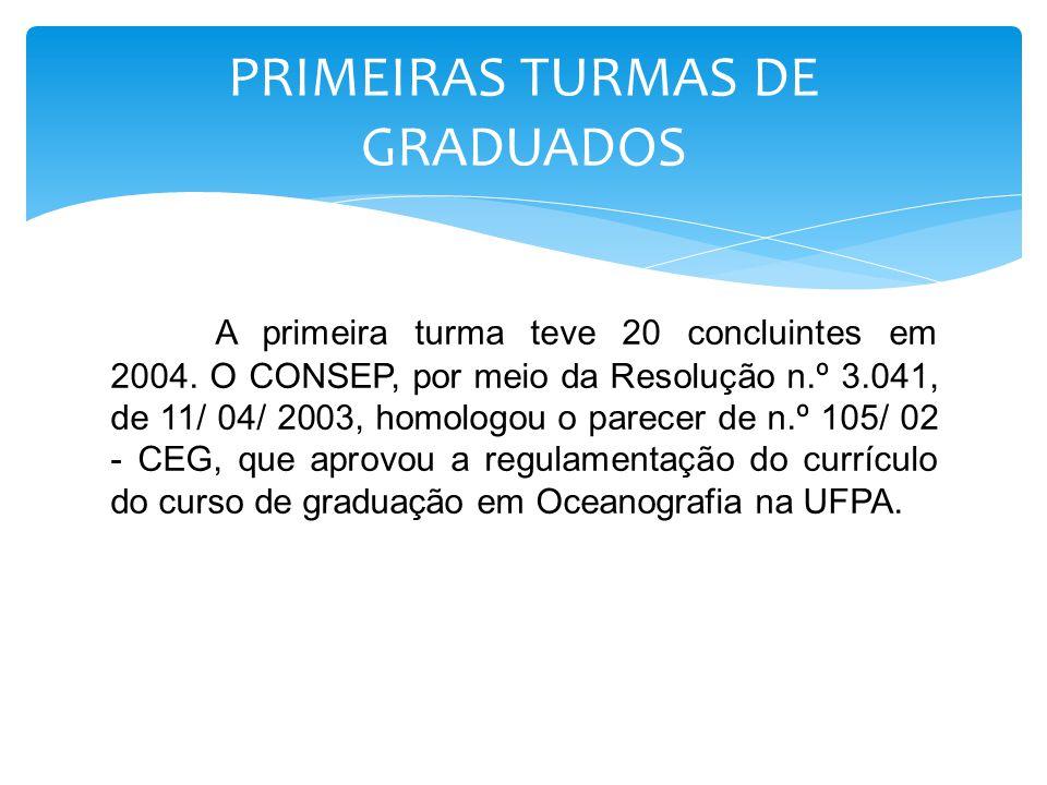 PRIMEIRAS TURMAS DE GRADUADOS
