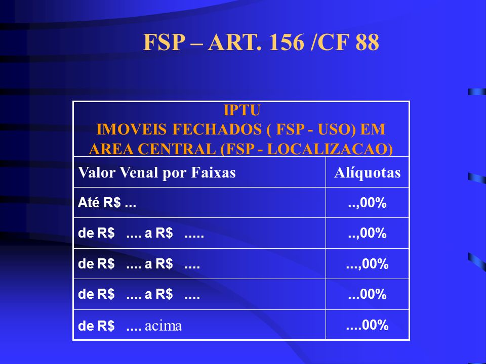 IMOVEIS FECHADOS ( FSP - USO) EM AREA CENTRAL (FSP - LOCALIZACAO)