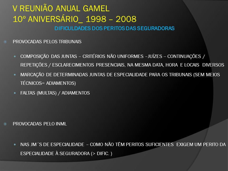 V REUNIÃO ANUAL GAMEL 10º ANIVERSÁRIO_ 1998 – 2008