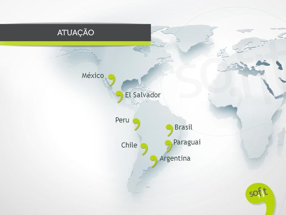 México El Salvador Peru Brasil Paraguai Chile Argentina
