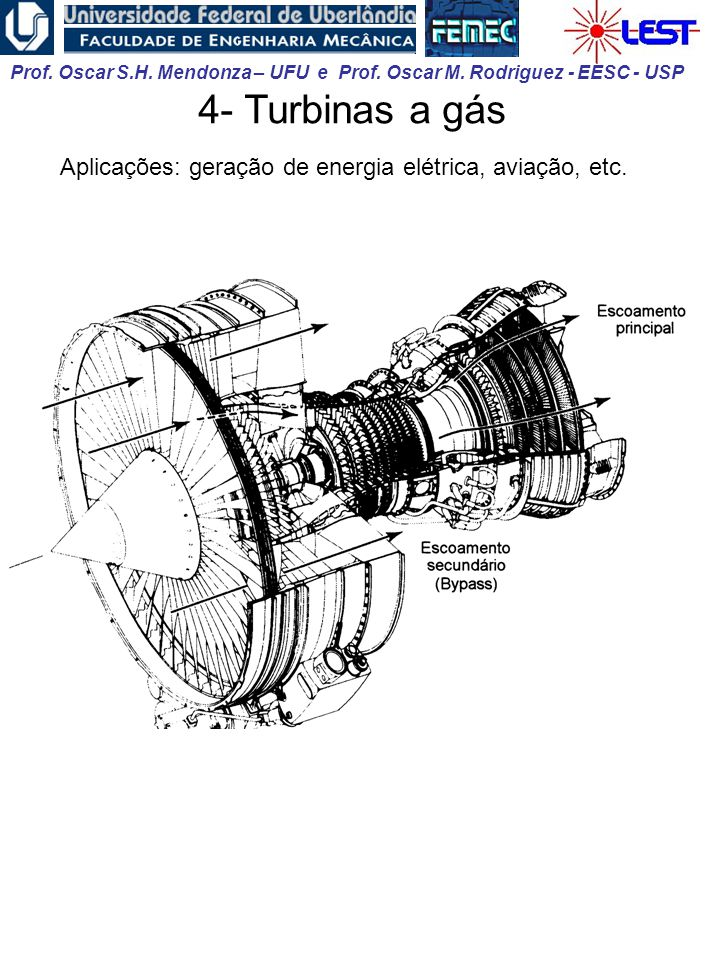 4- Turbinas a gás Aplicações: geração de energia elétrica, aviação, etc.