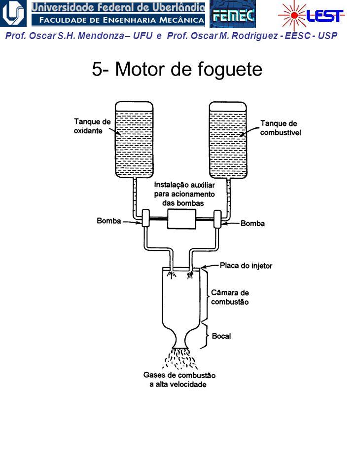 5- Motor de foguete