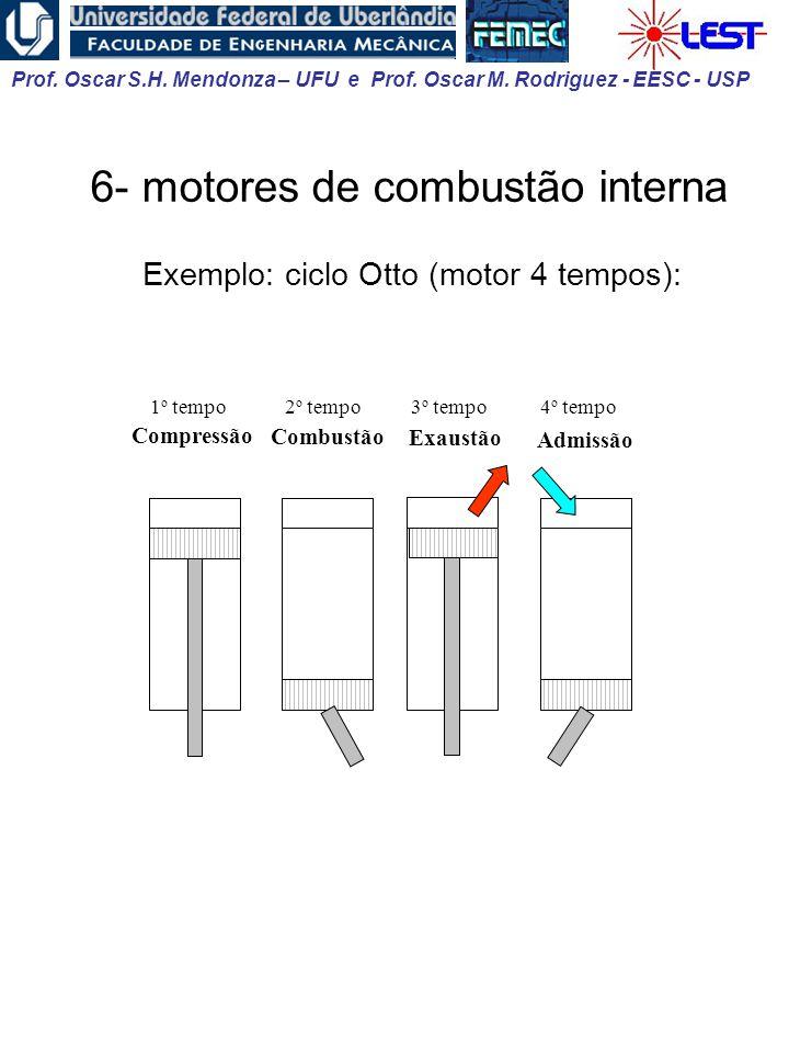 6- motores de combustão interna