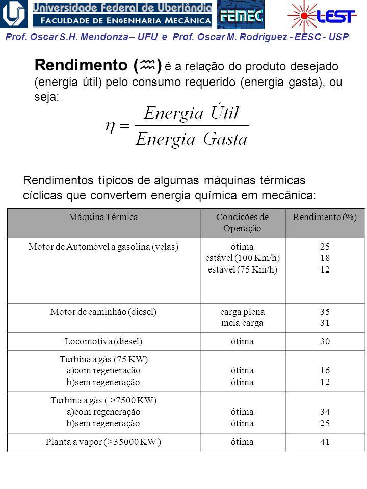 Rendimento () é a relação do produto desejado (energia útil) pelo consumo requerido (energia gasta), ou seja: