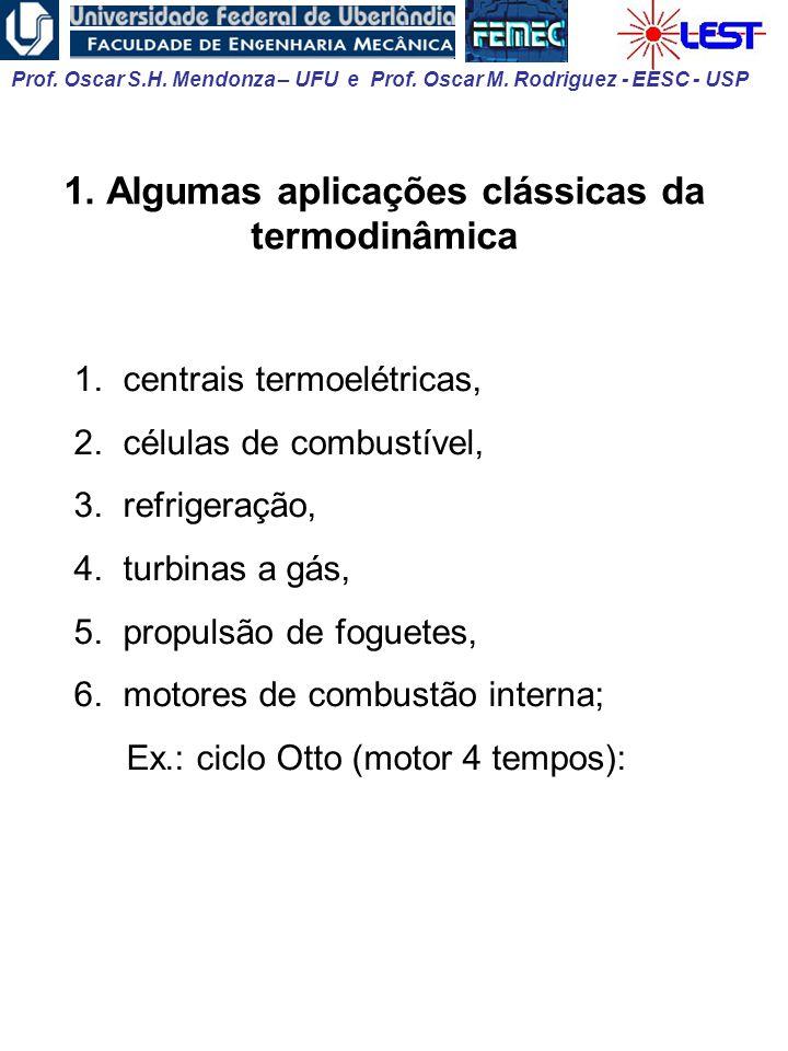 1. Algumas aplicações clássicas da termodinâmica