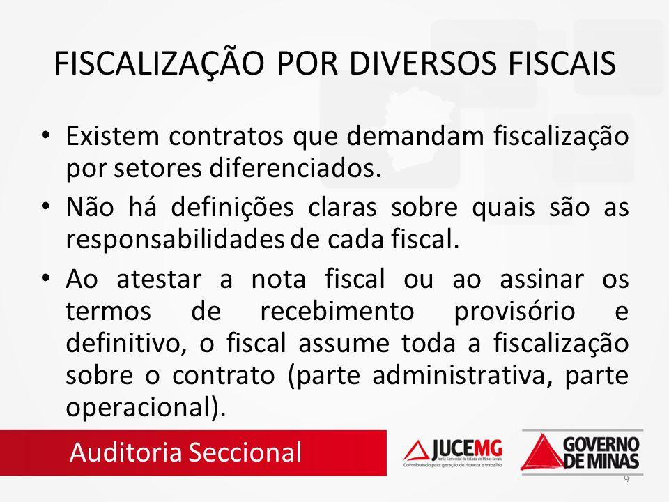 FISCALIZAÇÃO POR DIVERSOS FISCAIS